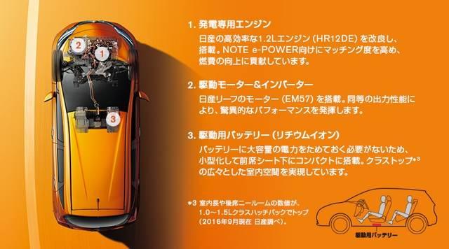 日産:ノート [ NOTE ] 電気自動車 (e-POWER) | 走行性能 | e-POWER (9148)