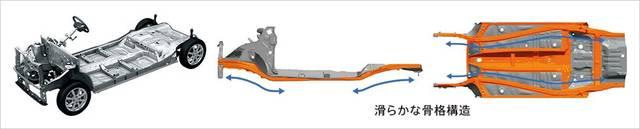 ワゴンR 走行・環境性能 | スズキ (10255)
