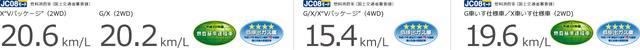 トヨタ シエンタ | 燃費・走行性能 | ガソリンエンジン | トヨタ自動車WEBサイト (12173)