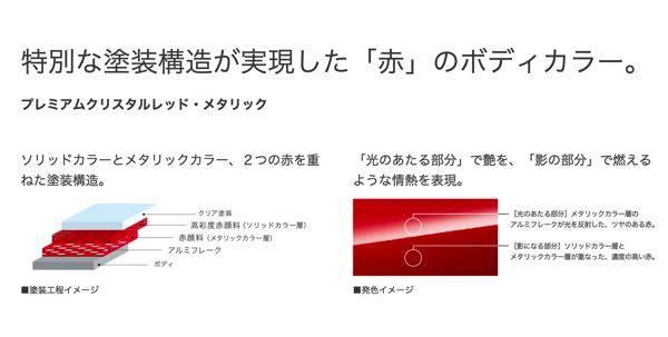 デザイン・カラー|スタイリング|グレイス|Honda (12333)