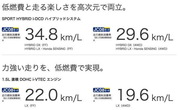 燃費・環境性能|性能・安全|グレイス|Honda (12341)