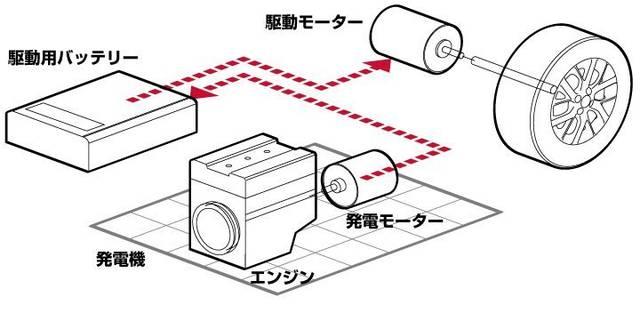 日産:ノート [ NOTE ] 電気自動車 (e-POWER) | 走行性能 (12589)