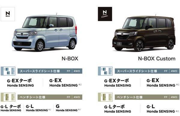 新型N-BOX 先行情報サイト N-BOX Honda (13133)