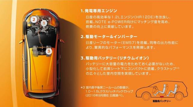 日産:ノート [ NOTE ] 電気自動車 (e-POWER) | 走行性能 (13246)