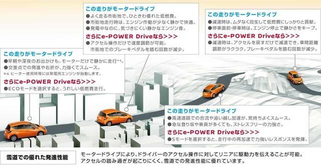 日産:ノート [ NOTE ] 電気自動車 (e-POWER) | 走行性能 (13258)
