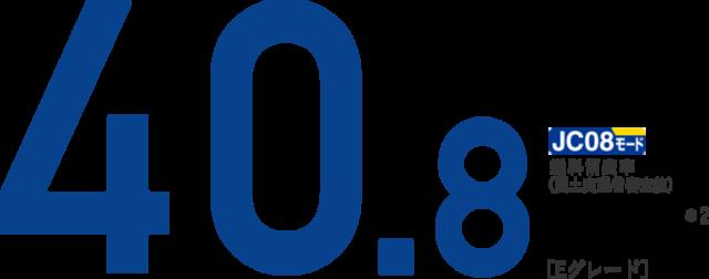 トヨタ プリウス | 燃費・走行性能 | トヨタ自動車WEBサイト (13455)