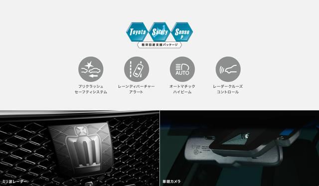 トヨタ クラウン アスリート | 安全性能 | トヨタ自動車WEBサイト (14809)