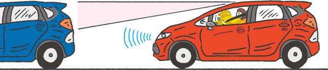 Honda SENSINGとは | 安全運転支援システム Honda SENSING | Honda (17528)