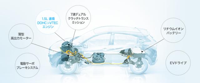 燃費・環境性能|性能・安全|ヴェゼル|Honda (17958)
