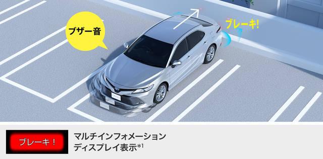 トヨタ カムリ | 安全性能 | トヨタ自動車WEBサイト (19845)