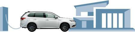 経済性能 | アウトランダーPHEV | 乗用車 | カーラインアップ | MITSUBISHI MOTORS JAPAN (21364)