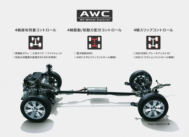 走行性能 | デリカD:5 | 乗用車 | カーラインアップ | MITSUBISHI MOTORS JAPAN (23239)