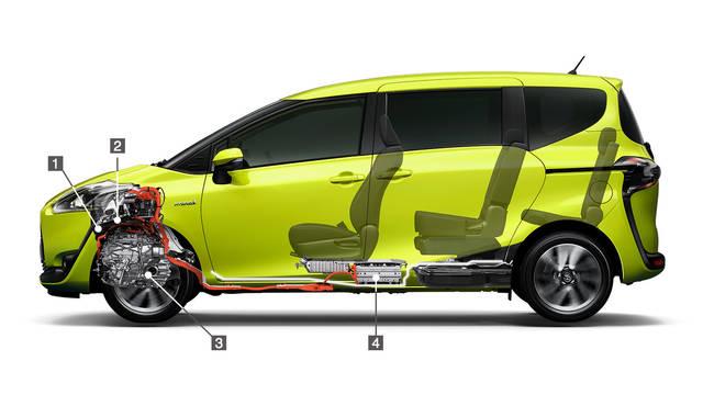 トヨタ シエンタ | 走行性能 | エンジン・ハイブリッド | トヨタ自動車WEBサイト (25050)