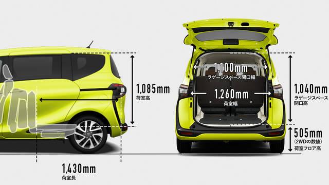トヨタ シエンタ | 室内 | スペース | トヨタ自動車WEBサイト (25055)