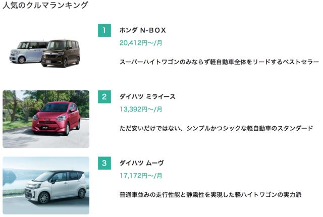 https://car-mo.jp/ (30619)