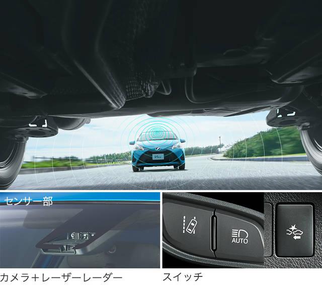 トヨタ ヴィッツ | 安全性能 | トヨタ自動車WEBサイト (32047)