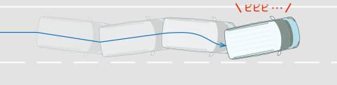 走行中に左右の区画線を検知して、自車の走行パターンを計...