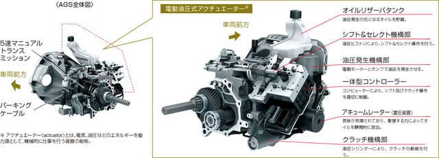 スズキの次世代テクノロジー オートギヤシフト | スズキ (35535)