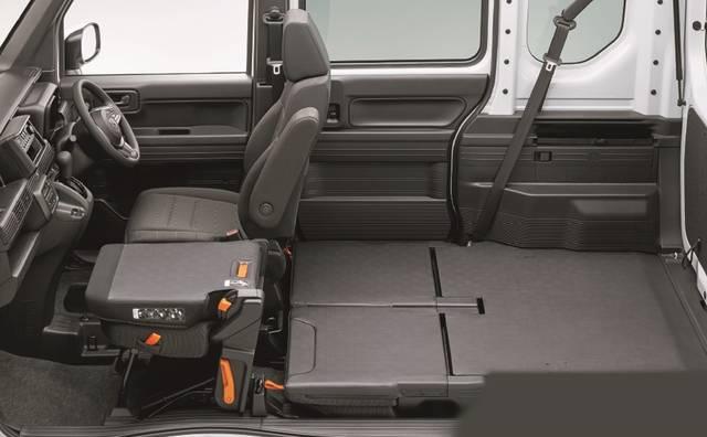 Honda | 新型「N-VAN」を発売 (36072)