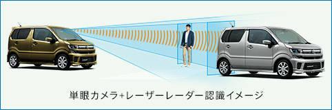 ワゴンR 安全装備 | スズキ (36112)