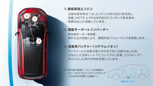 日産:ノート [ NOTE ] 電気自動車 (e-POWER) | 走行性能 (36308)