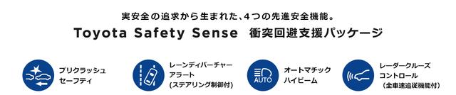 トヨタ プリウス | 安全装備 | Toyota Safety Sense | トヨタ自動車WEBサイト (37110)