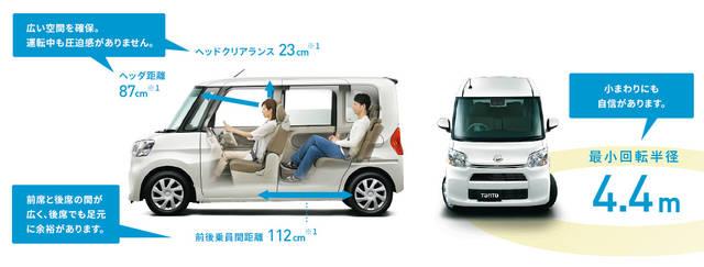 【公式】タントの燃費と走行性能|ダイハツ (38733)