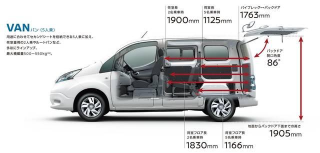 日産:e-NV200 [ e-NV200 ] | 機能・積載・快適性 (40140)
