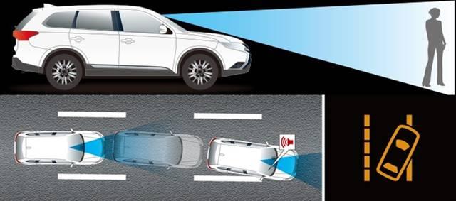 安全性能 | 性能・特長 | アウトランダー | 乗用車 | カーラインアップ | MITSUBISHI MOTORS JAPAN (40211)