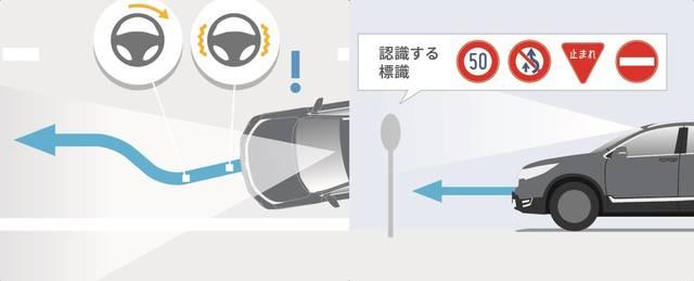 Honda Media Website | ログイン (40933)