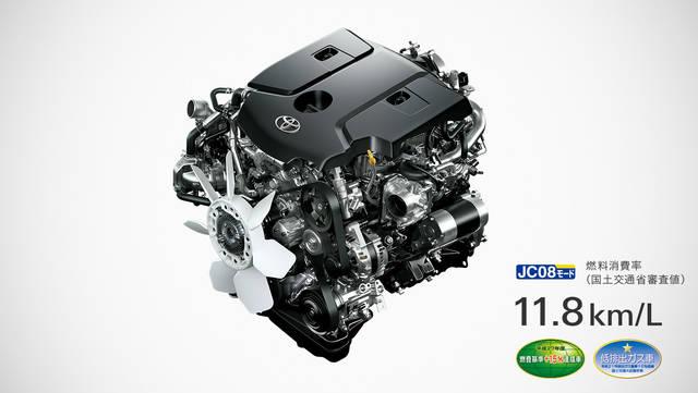 トヨタ ハイラックス | 走行性能 | エンジン | トヨタ自動車WEBサイト (41872)
