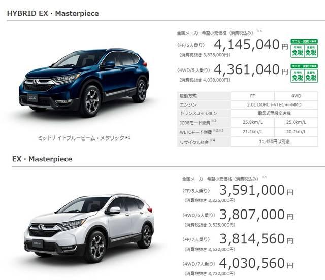 CR-V価格