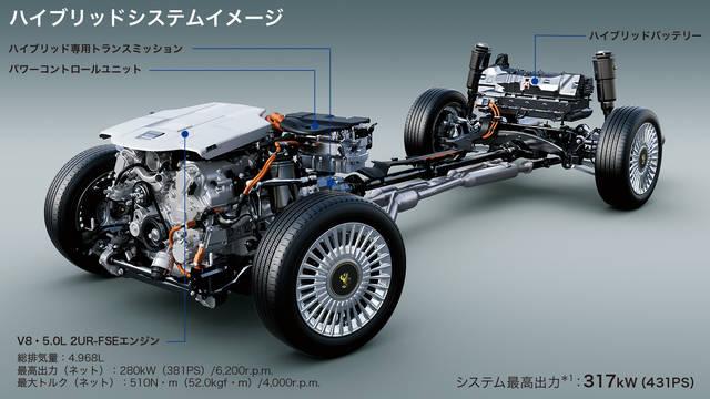 トヨタ センチュリー | 燃費・走行性能 | トヨタ自動車WEBサイト (44052)