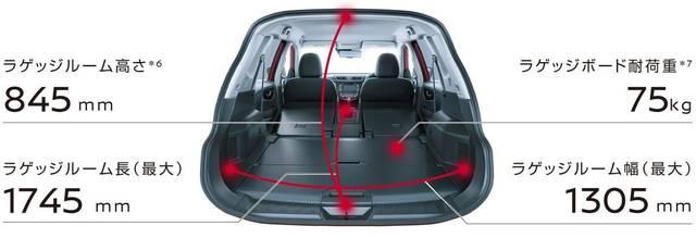 日産:エクストレイル [ X-TRAIL ] スポーツ&スペシャリティ/SUV | 機能・快適性 (44602)