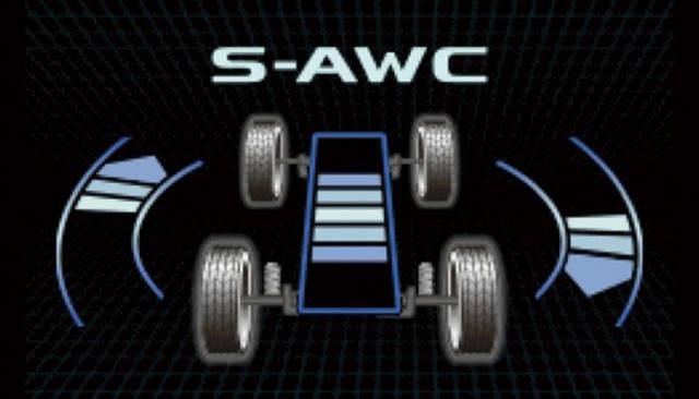 S-AWC | 性能・特長 | アウトランダー | 乗用車 | カーラインアップ | MITSUBISHI MOTORS JAPAN (45303)