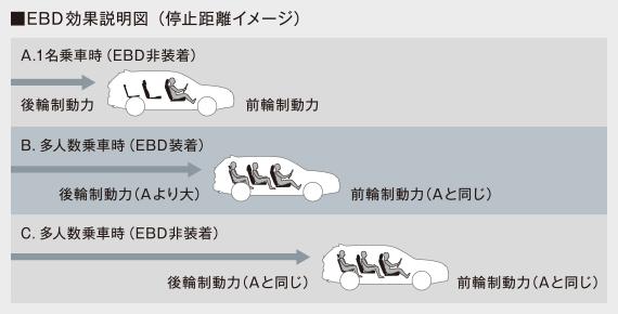 走行性能 | 性能・特長 | アウトランダー | 乗用車 | カーラインアップ | MITSUBISHI MOTORS JAPAN (45305)