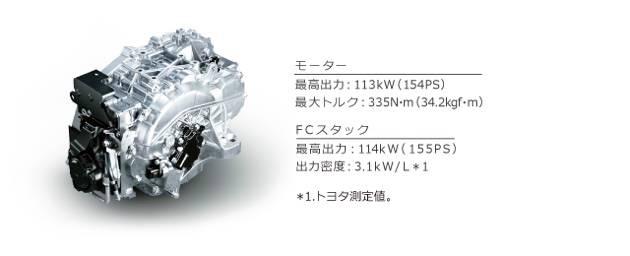 トヨタ MIRAI | 燃費・走行性能 | トヨタ自動車WEBサイト (45868)