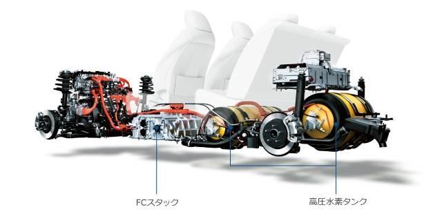 トヨタ MIRAI | 燃費・走行性能 | トヨタ自動車WEBサイト (45870)