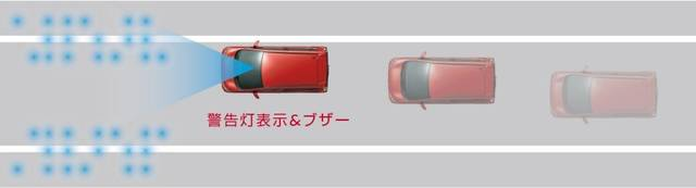 日産:デイズ [ DAYZ ] 軽自動車 |先進安全装備 (46595)