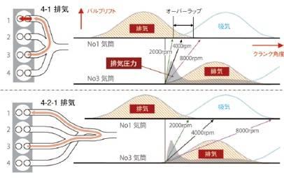 【MAZDA】SKYACTIV-G|SKYACTIV TECHNOLOGY (46791)