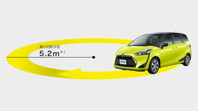 トヨタ シエンタ | 燃費・走行性能 | トヨタ自動車WEBサイト (47081)