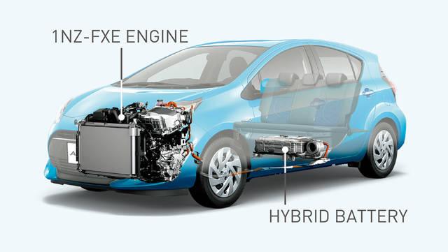 トヨタ アクア | 走行性能 | エンジン・ハイブリッド | トヨタ自動車WEBサイト (47259)
