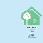 オーストラリアの電気自動車充電スタートアップのChargefox、1500万豪ドル調達