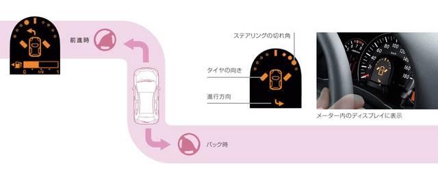 日産:マーチ [ MARCH ] コンパクトカー | 機能・快適性 (49515)