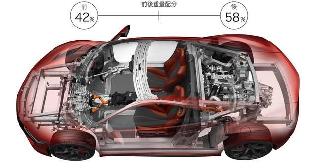 室内空間|インテリア|NSX|Honda (49654)