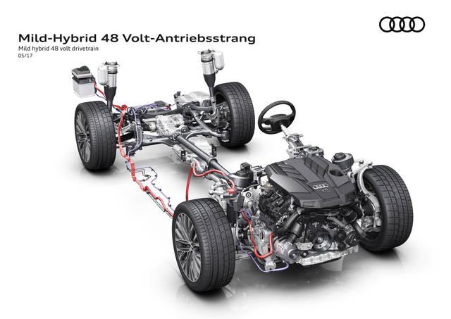 幅広い可能性と高い効率:マイルドハイブリッドテクノロジー | Audi Japan Press Center - アウディ (50736)
