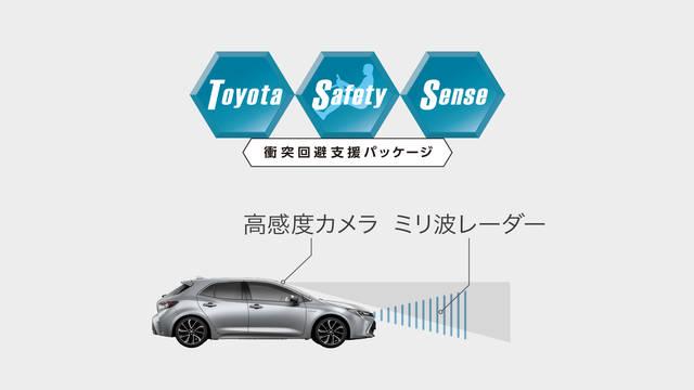 トヨタ カローラ スポーツ | デザイン・スタイル | トヨタ自動車WEBサイト (50961)