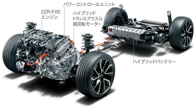 トヨタ カローラ スポーツ | 燃費・走行性能 | トヨタ自動車WEBサイト (51018)