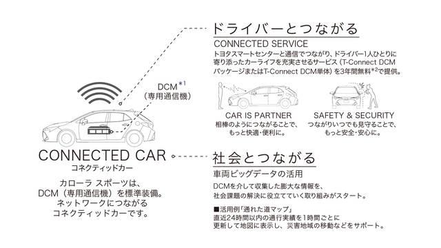 トヨタ カローラ スポーツ | ユーティリティ | コネクティッドサービス | トヨタ自動車WEBサイト (51020)