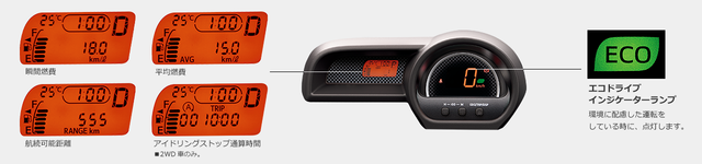 トヨタ スペイド | 燃費・走行性能 | 走行性能 | トヨタ自動車WEBサイト (51172)